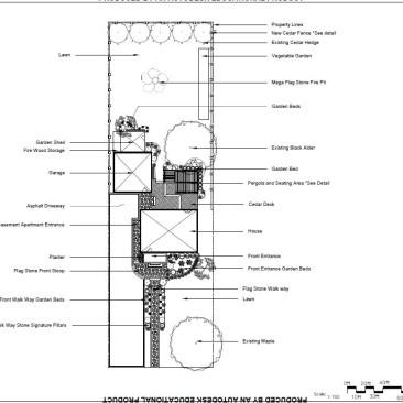 Design for 25 kenwood